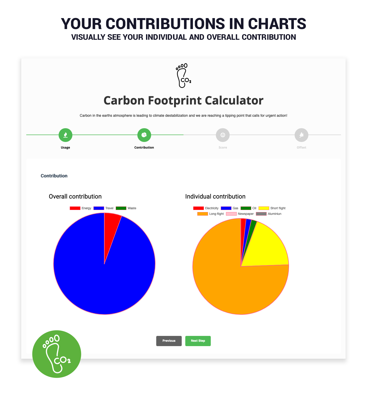 Monkey Carbon Footprint Calculator